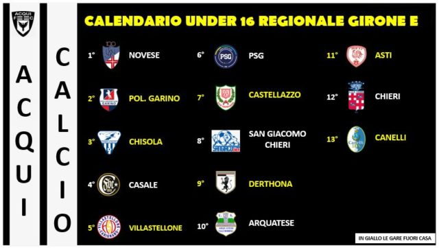 Girone e Calendario Allievi Under 17 Regionali